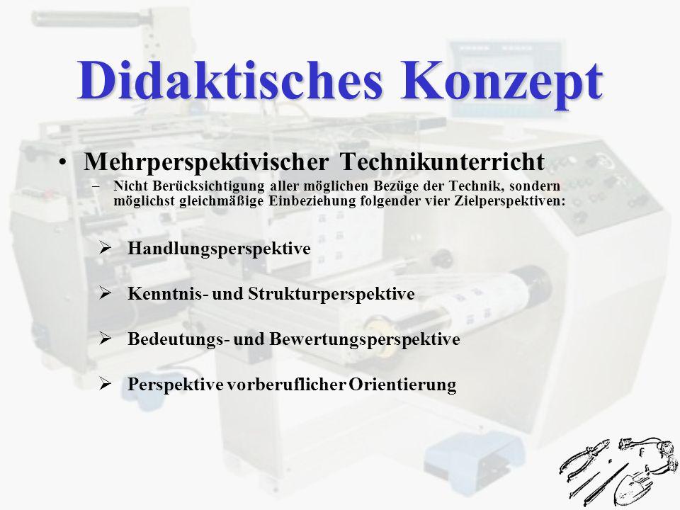 Didaktisches Konzept Mehrperspektivischer Technikunterricht –Nicht Berücksichtigung aller möglichen Bezüge der Technik, sondern möglichst gleichmäßige