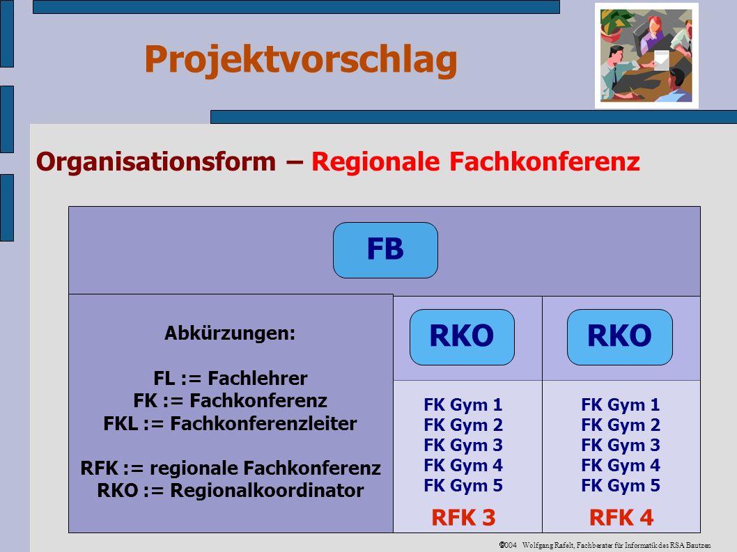 Projektvorschlag 2004 Wolfgang Rafelt, Fachberater für Informatik des RSA Bautzen FB FK Gym 1 FK Gym 2 FK Gym 3 FK Gym 4 FK Gym 5 RFK 4 FK Gym 1 FK Gym 2 FK Gym 3 FK Gym 4 FK Gym 5 RFK 3 FK Gym 1 FK Gym 2 FK Gym 3 FK Gym 4 FK Gym 5 RFK 2 FK Gym 1 FK Gym 2 FK Gym 3 FK Gym 4 FK Gym 5 RFK 1 RKO Organisationsform – Regionale Fachkonferenz Abkürzungen: FL := Fachlehrer FK := Fachkonferenz FKL := Fachkonferenzleiter RFK := regionale Fachkonferenz RKO := Regionalkoordinator