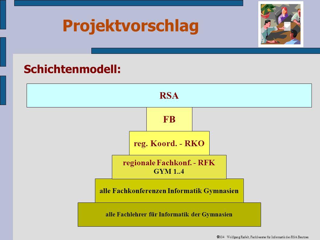 Projektvorschlag 2004 Wolfgang Rafelt, Fachberater für Informatik des RSA Bautzen Schichtenmodell: alle Fachkonferenzen Informatik Gymnasien regionale Fachkonf.