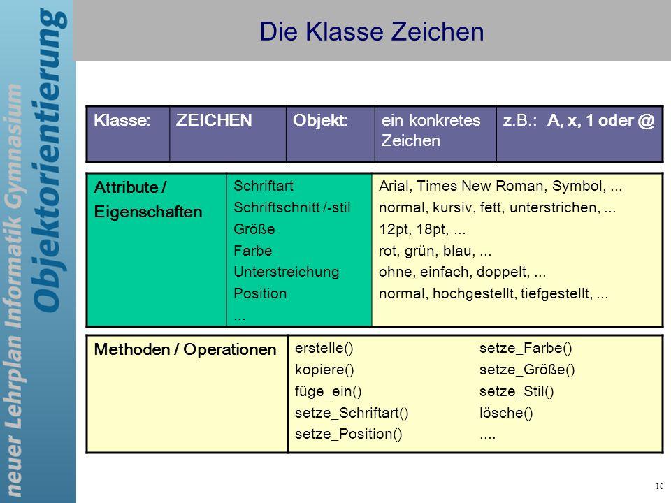 10 Klasse:ZEICHENObjekt:ein konkretes Zeichen z.B.: A, x, 1 oder @ Die Klasse Zeichen Attribute / Eigenschaften Schriftart Schriftschnitt /-stil Größe