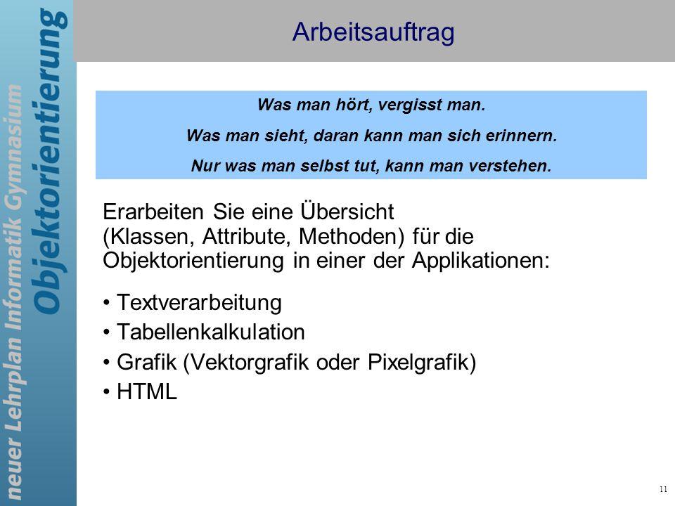 11 Arbeitsauftrag Erarbeiten Sie eine Übersicht (Klassen, Attribute, Methoden) für die Objektorientierung in einer der Applikationen: Textverarbeitung