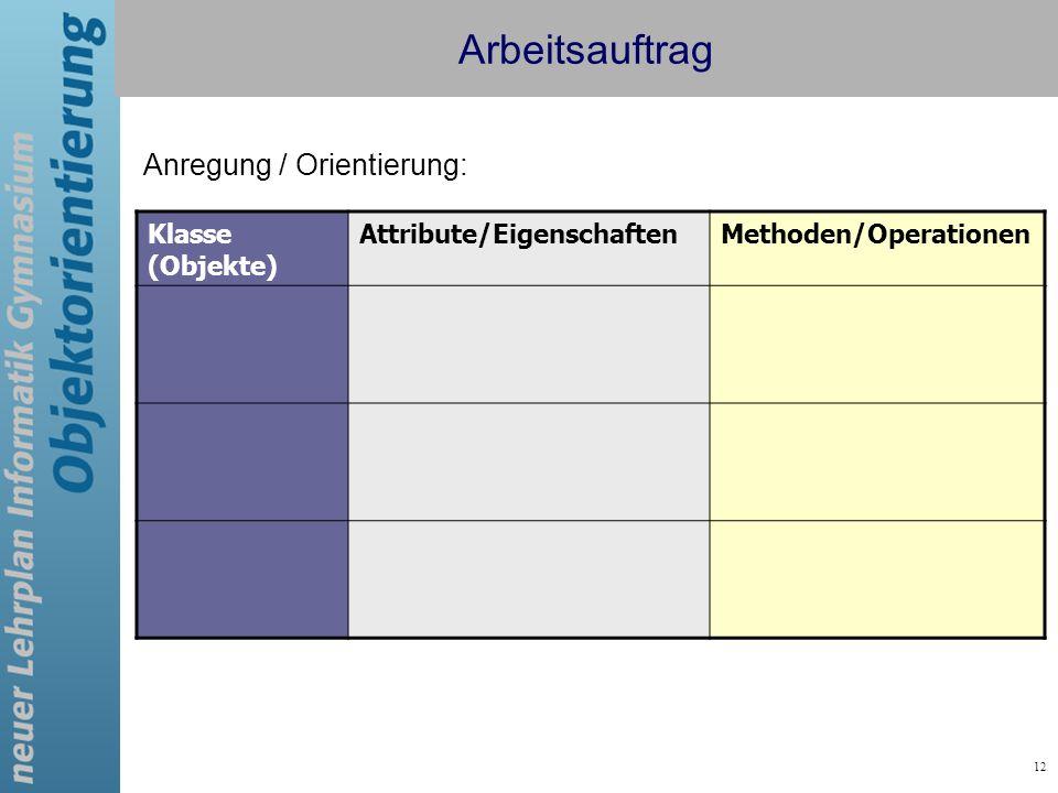 12 Arbeitsauftrag Klasse (Objekte) Attribute/EigenschaftenMethoden/Operationen Anregung / Orientierung:
