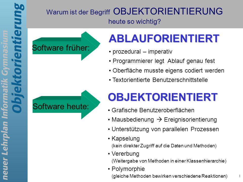 3 Software früher: ABLAUFORIENTIERT prozedural – imperativ Programmierer legt Ablauf genau fest Oberfläche musste eigens codiert werden Textorientiert