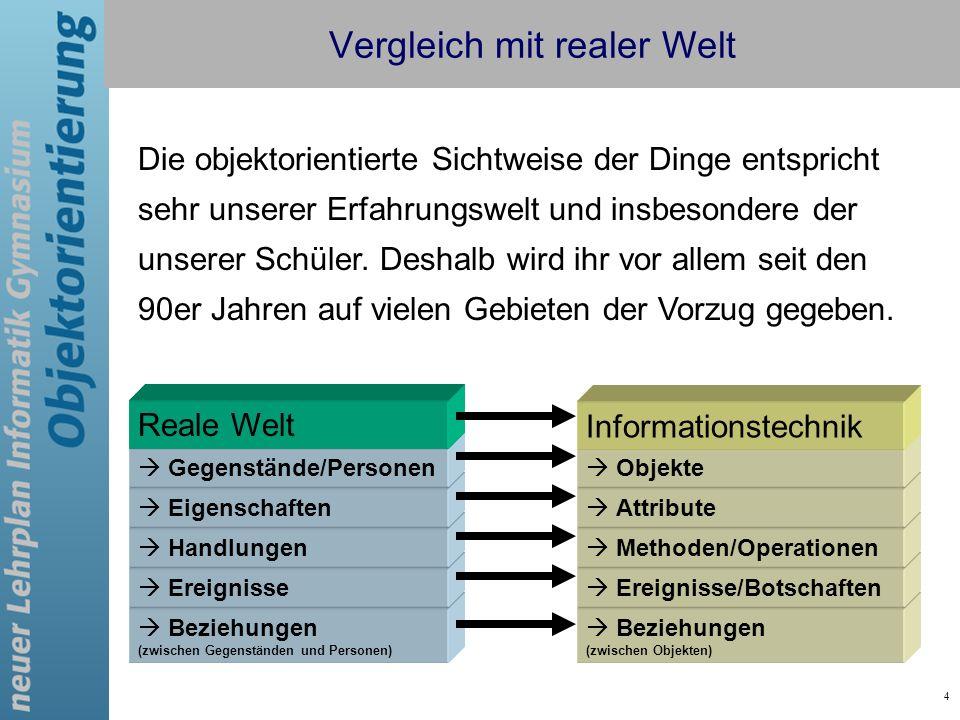 4 Beziehungen (zwischen Objekten) Ereignisse/Botschaften Methoden/Operationen Beziehungen (zwischen Gegenständen und Personen) Ereignisse Handlungen E