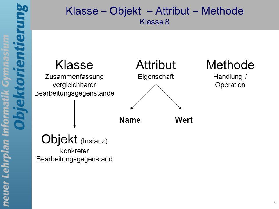 6 Klasse – Objekt – Attribut – Methode Klasse 8 Klasse Zusammenfassung vergleichbarer Bearbeitungsgegenstände Attribut Eigenschaft Methode Handlung /