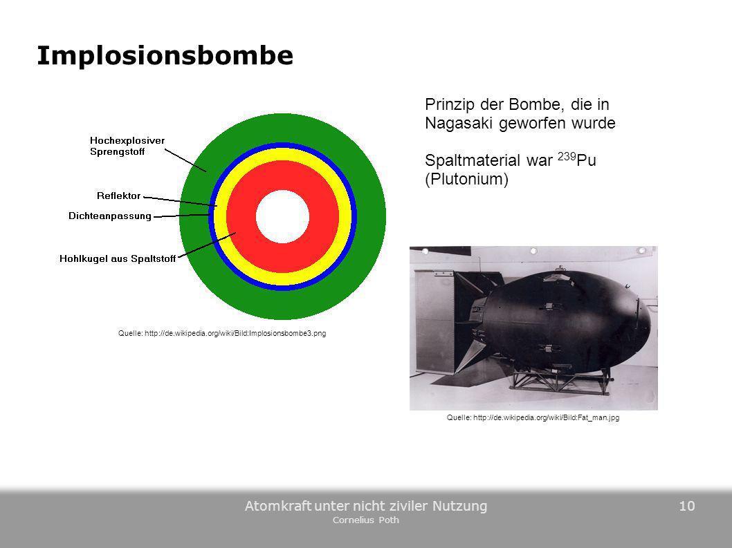 Atomkraft unter nicht ziviler Nutzung Cornelius Poth 10 Implosionsbombe Quelle: http://de.wikipedia.org/wiki/Bild:Implosionsbombe3.png Prinzip der Bom