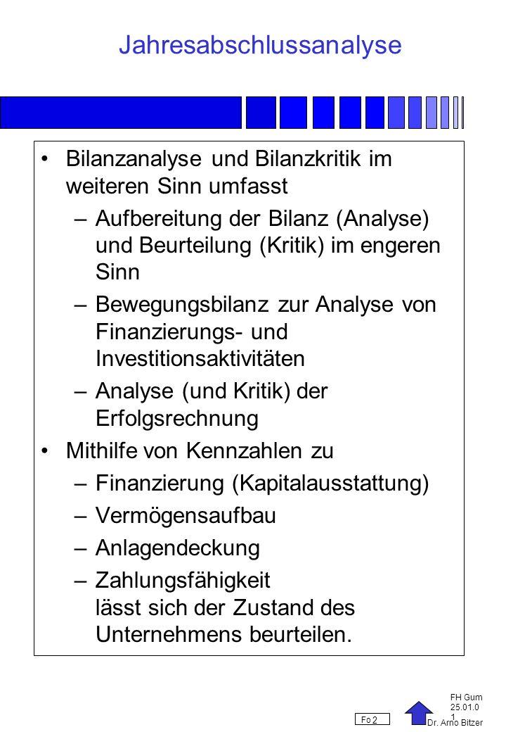 Dr. Arno Bitzer FH Gum 25.01.0 1 Fo 2 Jahresabschlussanalyse Bilanzanalyse und Bilanzkritik im weiteren Sinn umfasst –Aufbereitung der Bilanz (Analyse