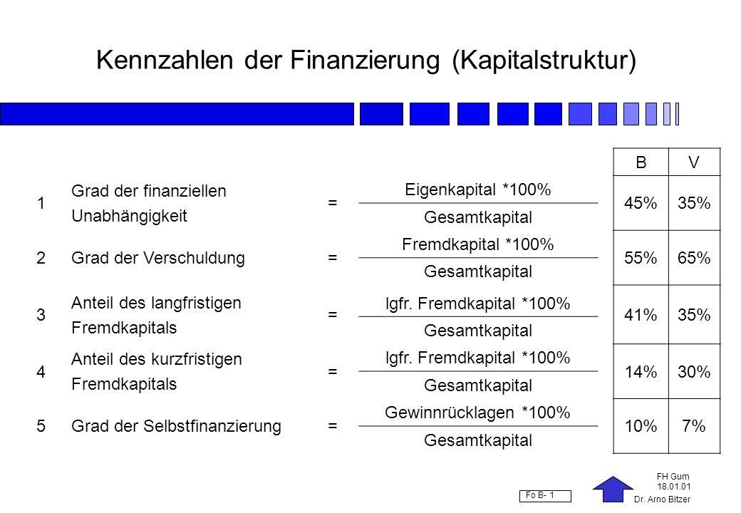 Dr. Arno Bitzer FH Gum 18.01.01 Fo B- 1 Kennzahlen der Finanzierung (Kapitalstruktur) BV 1 Grad der finanziellen Unabhängigkeit = Eigenkapital *100% 4
