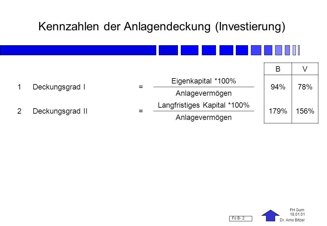 Dr. Arno Bitzer FH Gum 18.01.01 Fo B- 2 Kennzahlen der Anlagendeckung (Investierung) BV 1Deckungsgrad I= Eigenkapital *100% 94%78% Anlagevermögen 2Dec