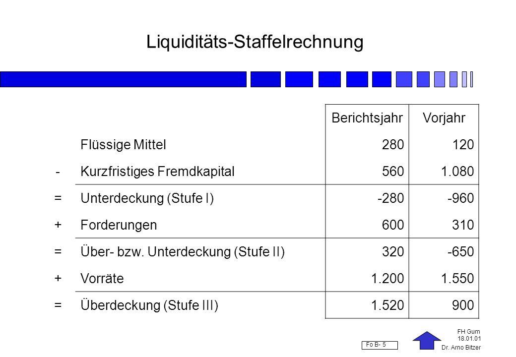 Dr. Arno Bitzer FH Gum 18.01.01 Fo B- 5 Liquiditäts-Staffelrechnung BerichtsjahrVorjahr Flüssige Mittel280120 -Kurzfristiges Fremdkapital5601.080 =Unt