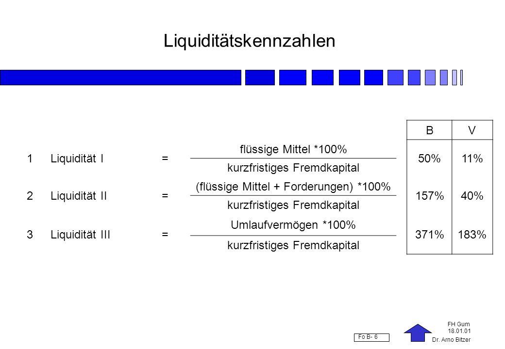 Dr. Arno Bitzer FH Gum 18.01.01 Fo B- 6 Liquiditätskennzahlen BV 1Liquidität I= flüssige Mittel *100% 50%11% kurzfristiges Fremdkapital 2Liquidität II