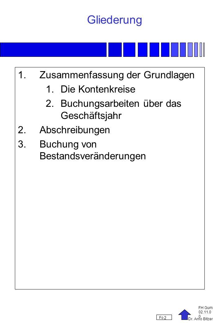 Dr. Arno Bitzer FH Gum 02.11.0 0 Fo 2 Gliederung 1.Zusammenfassung der Grundlagen 1.Die Kontenkreise 2.Buchungsarbeiten über das Geschäftsjahr 2.Absch