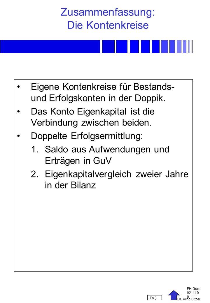 Dr. Arno Bitzer FH Gum 02.11.0 0 Fo 3 Zusammenfassung: Die Kontenkreise Eigene Kontenkreise für Bestands- und Erfolgskonten in der Doppik. Das Konto E