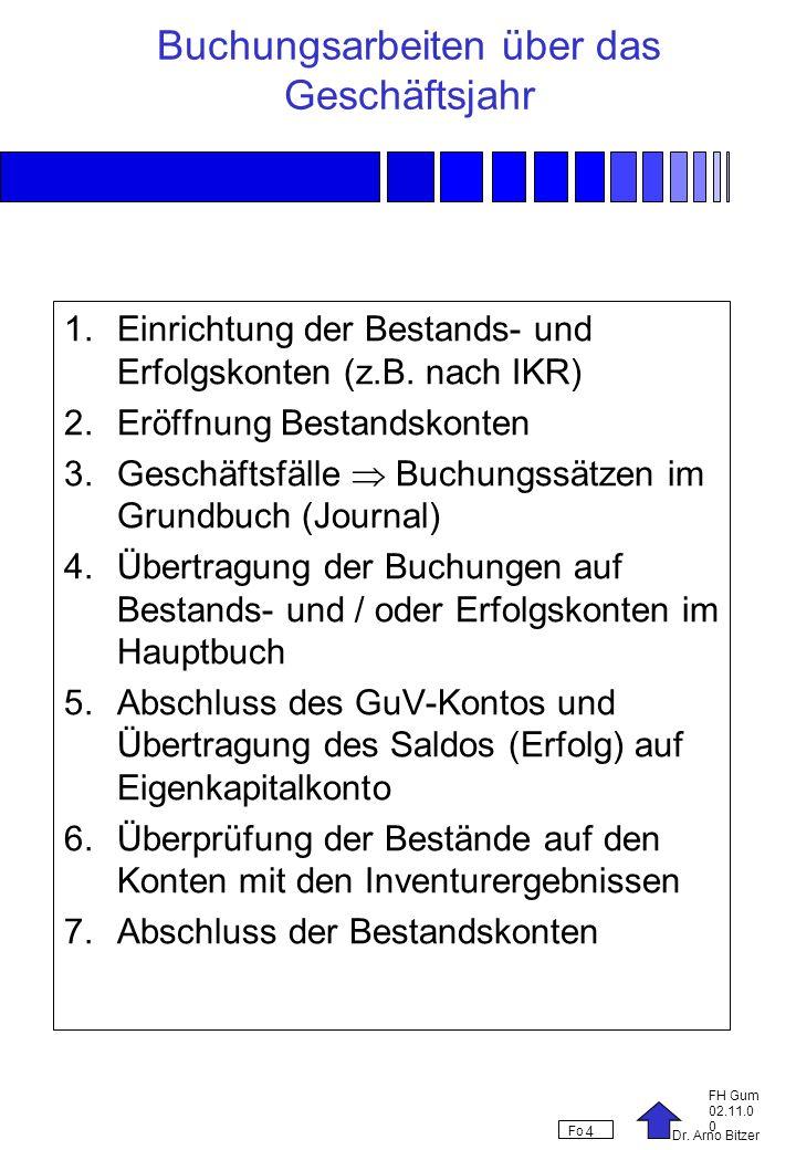 Dr. Arno Bitzer FH Gum 02.11.0 0 Fo 4 Buchungsarbeiten über das Geschäftsjahr 1.Einrichtung der Bestands- und Erfolgskonten (z.B. nach IKR) 2.Eröffnun