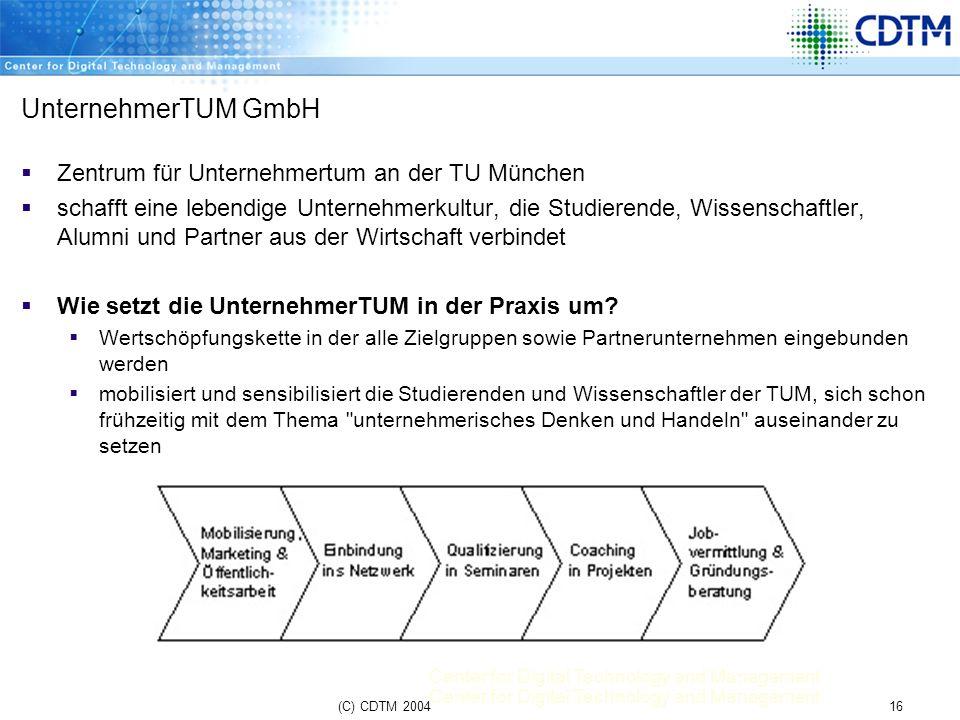 Center for Digital Technology and Management 16(C) CDTM 2004 UnternehmerTUM GmbH Zentrum für Unternehmertum an der TU München schafft eine lebendige U