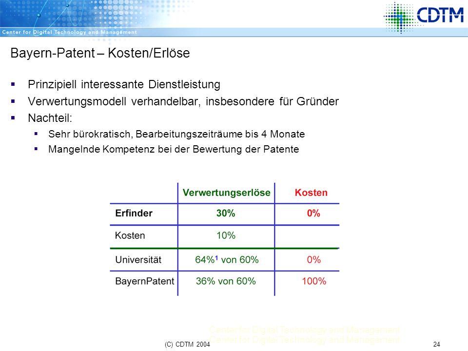 Center for Digital Technology and Management 24(C) CDTM 2004 Bayern-Patent – Kosten/Erlöse Prinzipiell interessante Dienstleistung Verwertungsmodell v