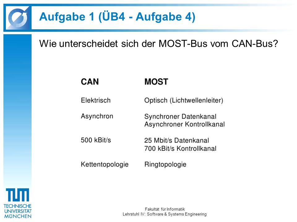 Aufgabe 1 (ÜB4 - Aufgabe 4) Wie unterscheidet sich der MOST-Bus vom CAN-Bus? Fakultät für Informatik Lehrstuhl IV: Software & Systems Engineering