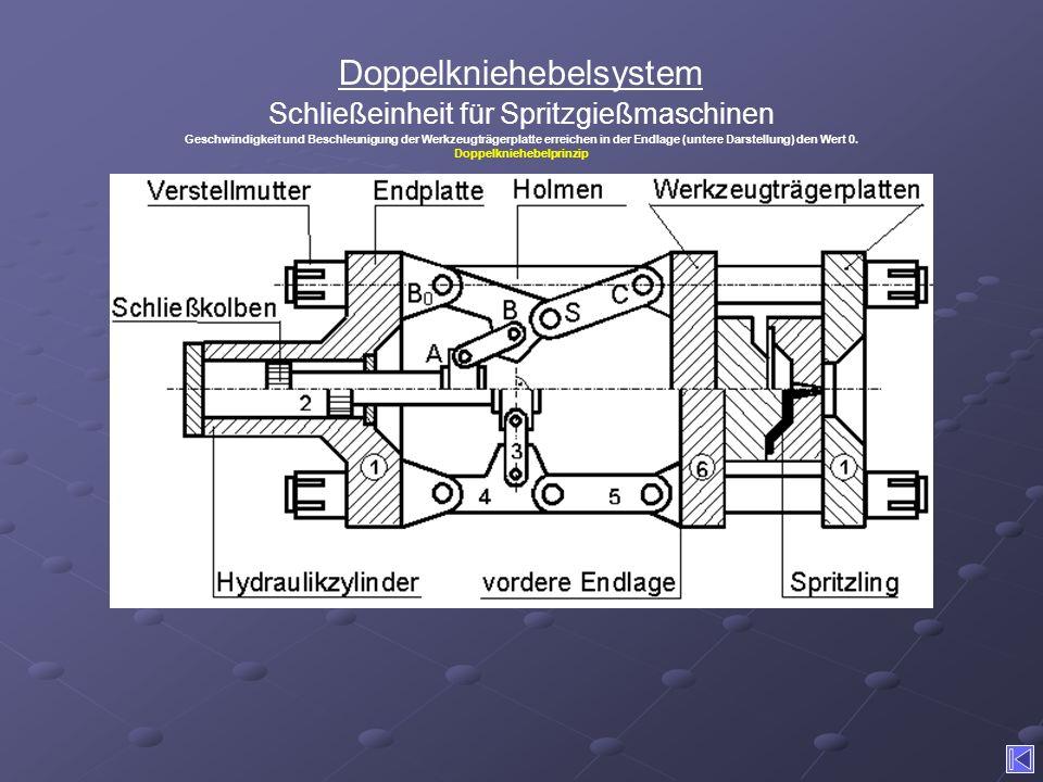 Doppelkniehebelsystem Schließeinheit für Spritzgießmaschinen Geschwindigkeit und Beschleunigung der Werkzeugträgerplatte erreichen in der Endlage (unt