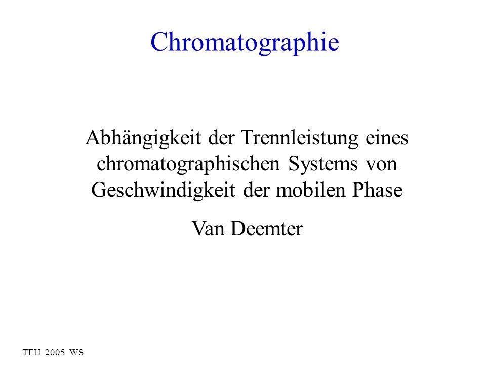 TFH 2005 WS Chromatographie Abhängigkeit der Trennleistung eines chromatographischen Systems von Geschwindigkeit der mobilen Phase Van Deemter