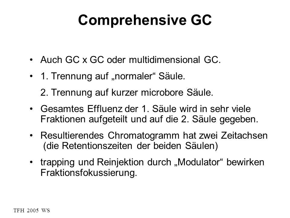 Comprehensive GC Auch GC x GC oder multidimensional GC. 1. Trennung auf normaler Säule. 2. Trennung auf kurzer microbore Säule. Gesamtes Effluenz der