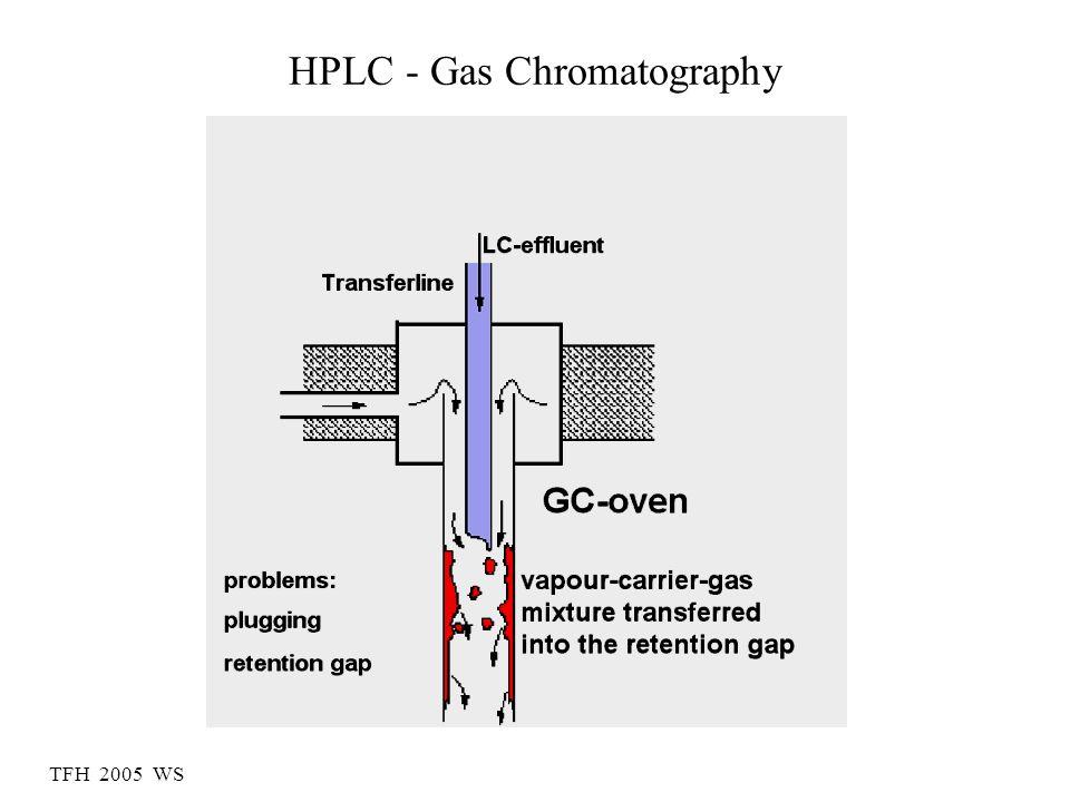 TFH 2005 WS HPLC - Gas Chromatography