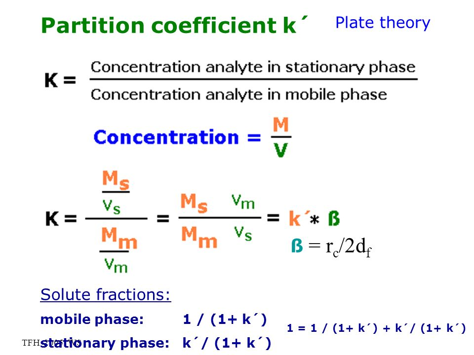 TFH 2005 WS Plate theory Partition coefficient k´ Solute fractions: mobile phase:1 / (1+ k´) stationary phase:k´/ (1+ k´) ß = r c /2d f 1 = 1 / (1+ k´