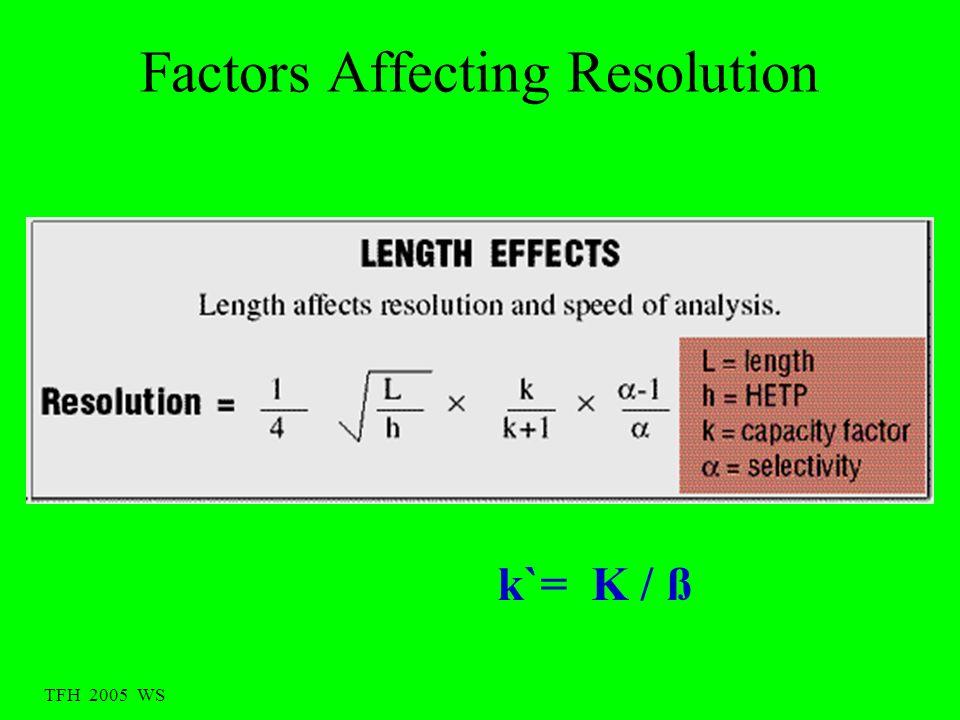 TFH 2005 WS Factors Affecting Resolution k`= K / ß