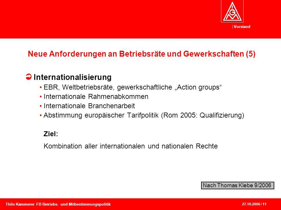 Vorstand 27.10.2006 / 11 Thilo Kämmerer FB Betriebs- und Mitbestimmungspolitik Neue Anforderungen an Betriebsräte und Gewerkschaften (5) International