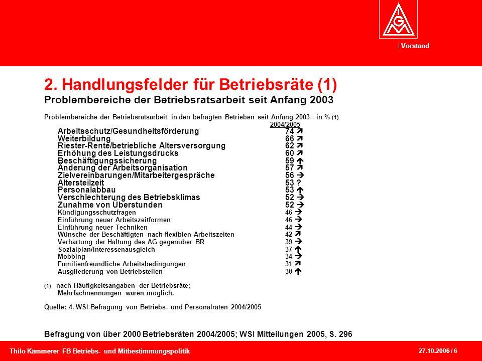 Vorstand 27.10.2006 / 6 Thilo Kämmerer FB Betriebs- und Mitbestimmungspolitik 2. Handlungsfelder für Betriebsräte (1) Problembereiche der Betriebsrats