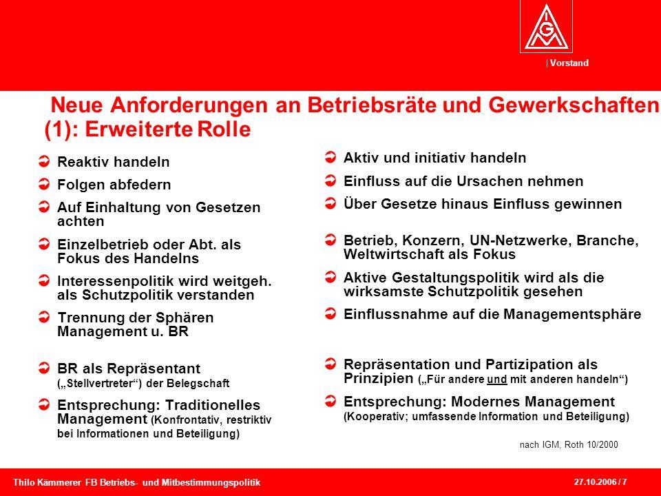 Vorstand 27.10.2006 / 7 Thilo Kämmerer FB Betriebs- und Mitbestimmungspolitik Neue Anforderungen an Betriebsräte und Gewerkschaften (1): Erweiterte Ro