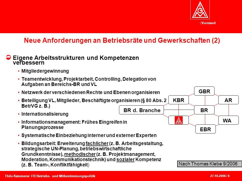 Vorstand 27.10.2006 / 8 Thilo Kämmerer FB Betriebs- und Mitbestimmungspolitik Neue Anforderungen an Betriebsräte und Gewerkschaften (2) Eigene Arbeits