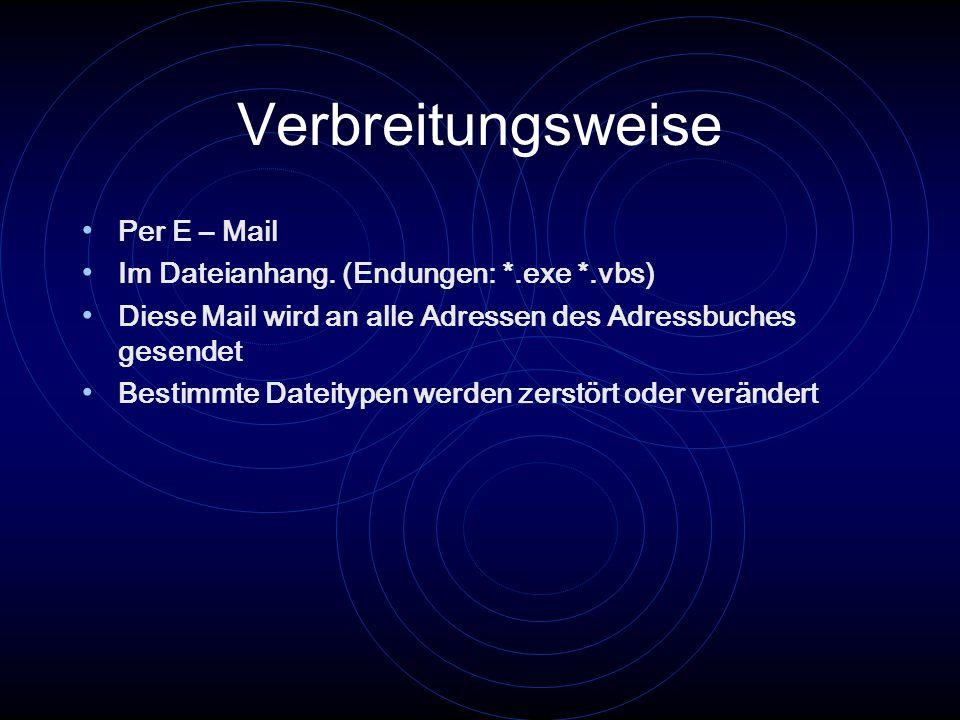 Verbreitungsweise Per E – Mail Im Dateianhang.