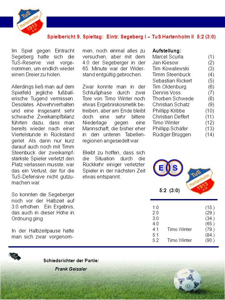 Im Spiel gegen Eintracht Segeberg hatte sich die TuS-Reserve viel vorge- nommen, um endlich wieder einen Dreier zu holen.