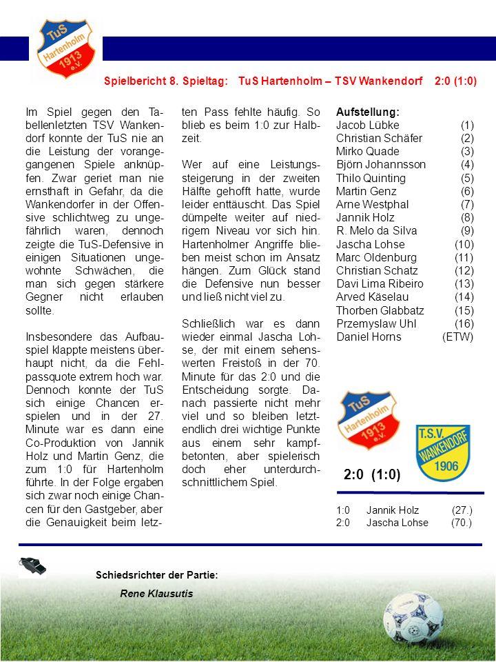 Im Spiel gegen den Ta- bellenletzten TSV Wanken- dorf konnte der TuS nie an die Leistung der vorange- gangenen Spiele anknüp- fen.