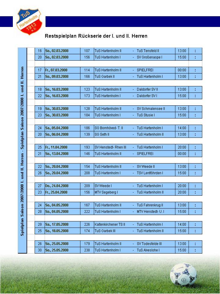 Restspielplan Rückserie der I. und II. Herren
