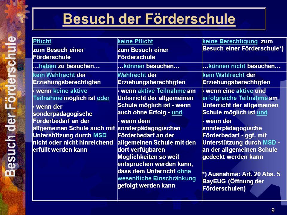 10 Feststellung des richtigen Förderortes - Art.41 Abs.