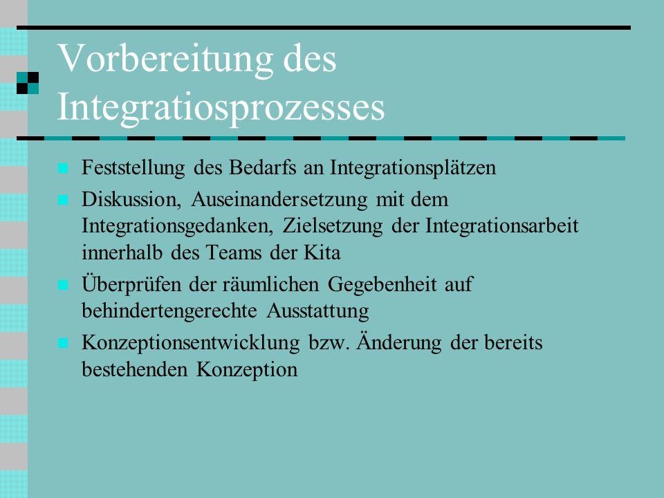 Vorbereitung des Integratiosprozesses Feststellung des Bedarfs an Integrationsplätzen Diskussion, Auseinandersetzung mit dem Integrationsgedanken, Zie
