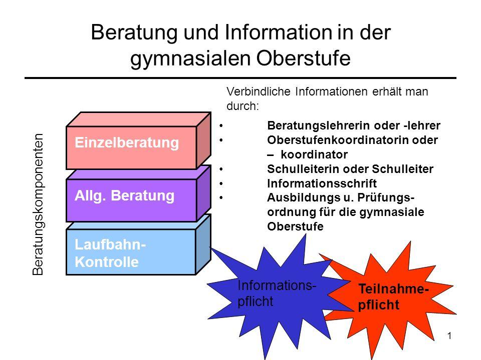 1 Beratung und Information in der gymnasialen Oberstufe Beratungskomponenten Einzelberatung Allg. Beratung Laufbahn- Kontrolle Verbindliche Informatio