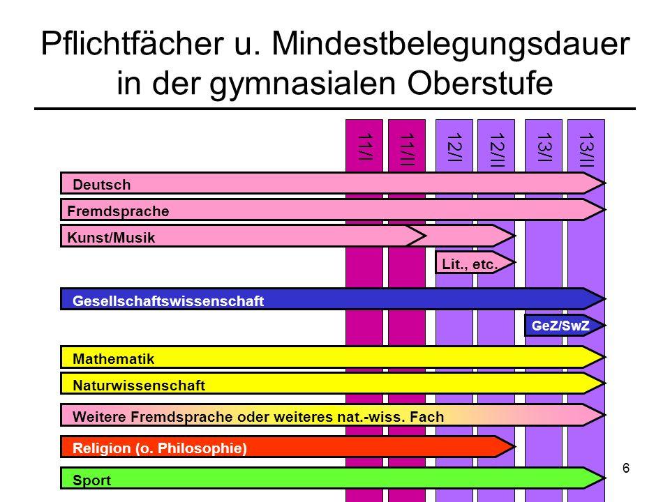 6 Pflichtfächer u. Mindestbelegungsdauer in der gymnasialen Oberstufe 11/II13/I12/I12/II11/I13/II Deutsch Fremdsprache Kunst/Musik Lit., etc. Gesellsc