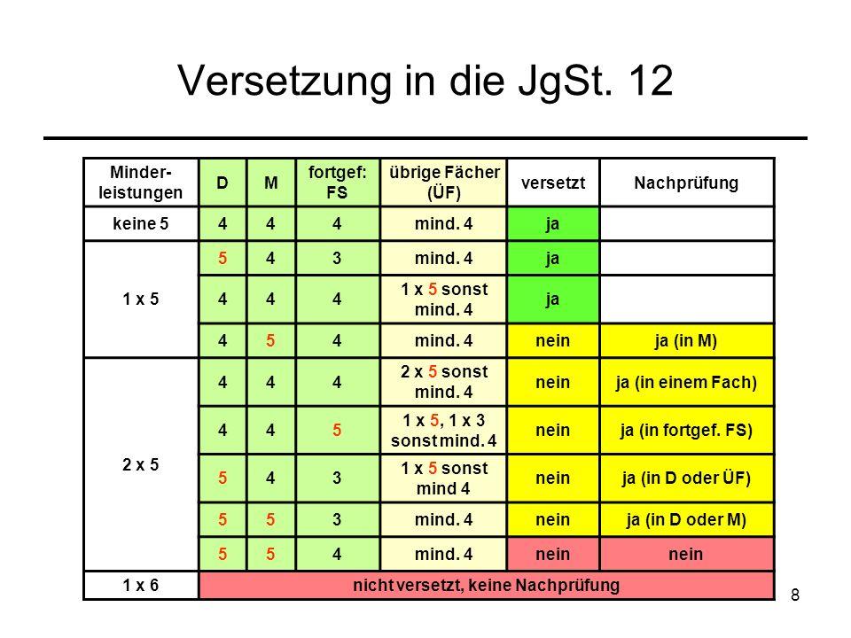 8 Versetzung in die JgSt.