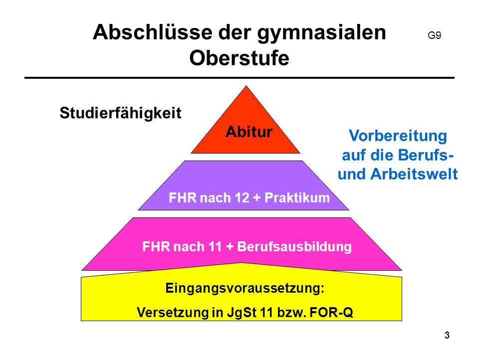 Anzahl der verpflichtend zu belegenden Kurse Einführungsphase: 10 Kurse, d.h.