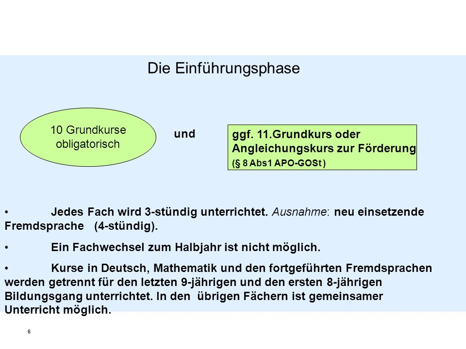 17 Schriftlichkeit EP 2Q2.1Q1.1Q1.2EP 1Abiturprüfung Deutsch Q2.2 fortgeführte Fremdsprache neueinsetzende Fremdsprache Gesellschaftswissenschaft Mathematik Naturwissenschaft weitere Fremdspr.