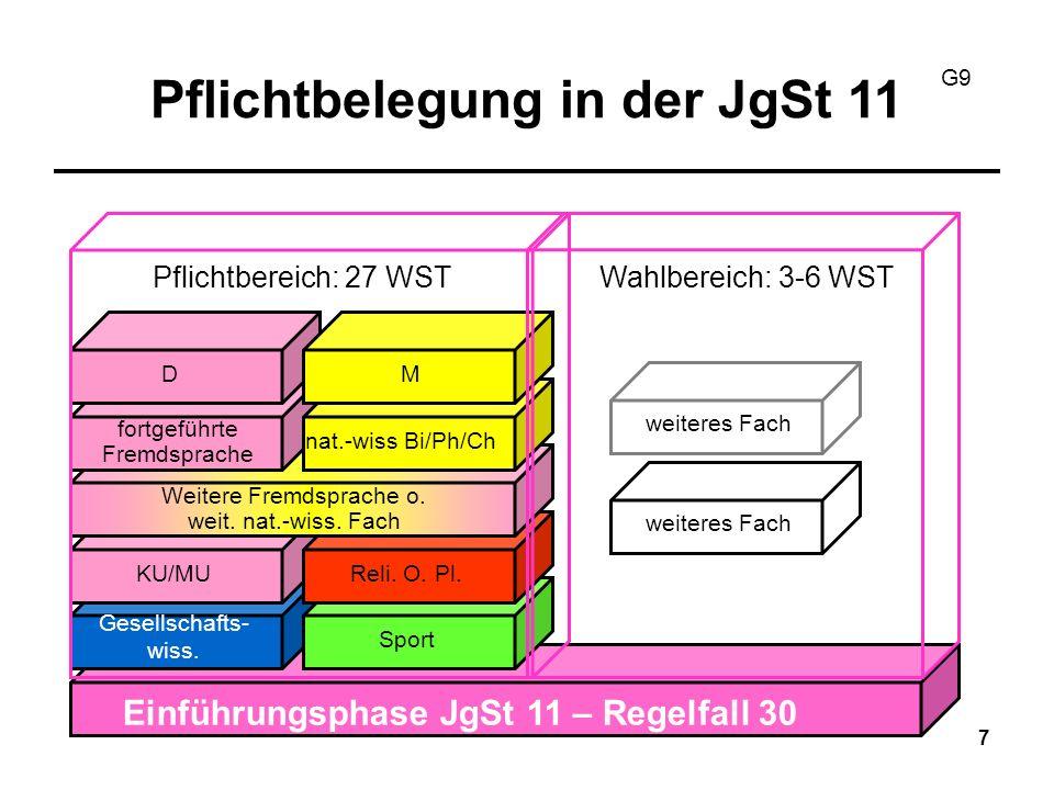 Deutsch Mathematik Alle Fremdsprachen 1 Gesellschaftswissenschaft 1 Naturwissenschaft 8 Schriftlichkeit für die Einf.phase G9