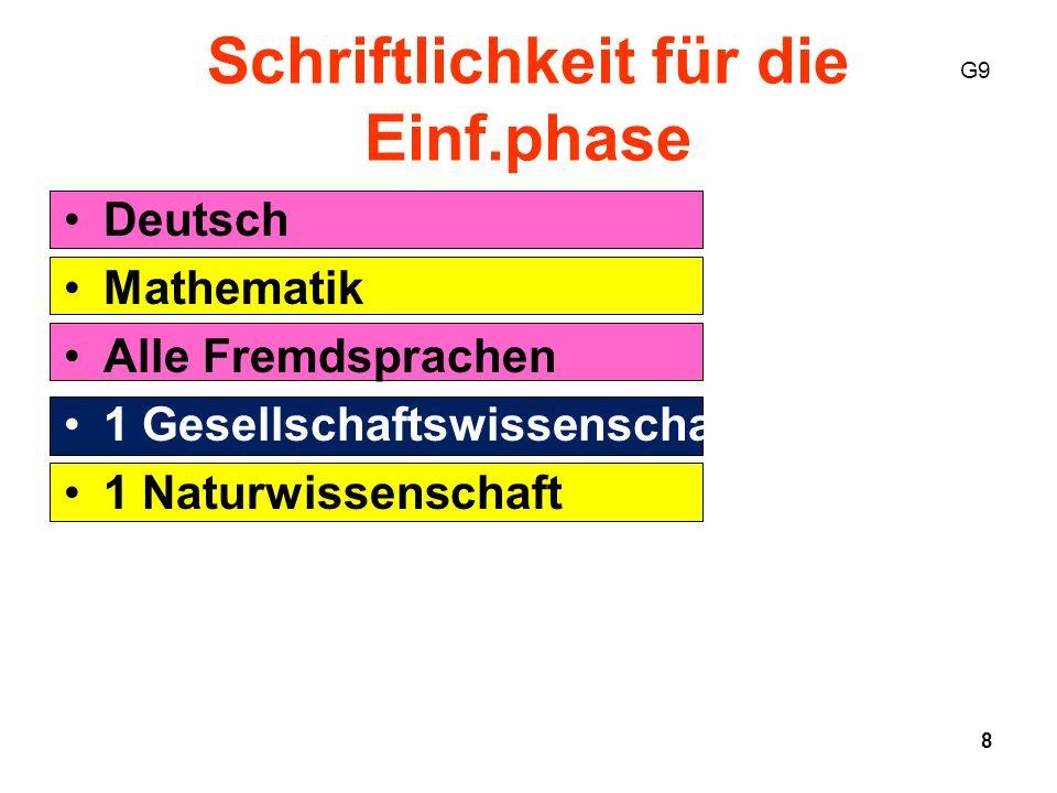 9 Versetzung in die Qual.phase (Entscheidungsbasis: 10 Kurse, darunter alle Pflichtkurse) G9