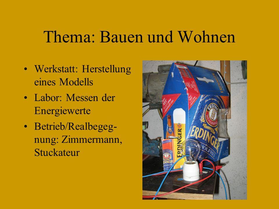 Thema: Bauen und Wohnen Werkstatt: Herstellung eines Modells Labor: Messen der Energiewerte Betrieb/Realbegeg- nung: Zimmermann, Stuckateur