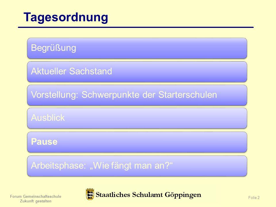 Forum Gemeinschaftsschule Zukunft gestalten Folie 2 Tagesordnung BegrüßungAktueller SachstandVorstellung: Schwerpunkte der StarterschulenPauseArbeitsp