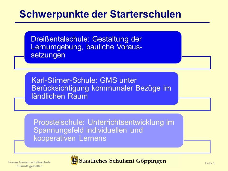Forum Gemeinschaftsschule Zukunft gestalten Folie 4 Schwerpunkte der Starterschulen Dreißentalschule: Gestaltung der Lernumgebung, bauliche Voraus- se