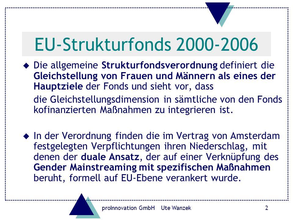 proInnovation GmbH Ute Wanzek2 EU-Strukturfonds 2000-2006 u Die allgemeine Strukturfondsverordnung definiert die Gleichstellung von Frauen und Männern als eines der Hauptziele der Fonds und sieht vor, dass die Gleichstellungsdimension in sämtliche von den Fonds kofinanzierten Maßnahmen zu integrieren ist.