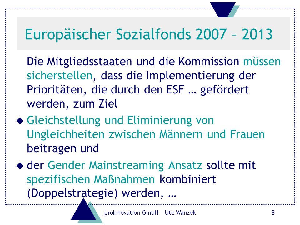 proInnovation GmbH Ute Wanzek8 Europäischer Sozialfonds 2007 – 2013 Die Mitgliedsstaaten und die Kommission müssen sicherstellen, dass die Implementierung der Prioritäten, die durch den ESF … gefördert werden, zum Ziel u Gleichstellung und Eliminierung von Ungleichheiten zwischen Männern und Frauen beitragen und u der Gender Mainstreaming Ansatz sollte mit spezifischen Maßnahmen kombiniert (Doppelstrategie) werden, …