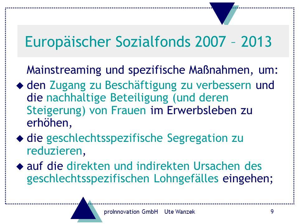 proInnovation GmbH Ute Wanzek9 Europäischer Sozialfonds 2007 – 2013 Mainstreaming und spezifische Maßnahmen, um: u den Zugang zu Beschäftigung zu verbessern und die nachhaltige Beteiligung (und deren Steigerung) von Frauen im Erwerbsleben zu erhöhen, u die geschlechtsspezifische Segregation zu reduzieren, u auf die direkten und indirekten Ursachen des geschlechtsspezifischen Lohngefälles eingehen;